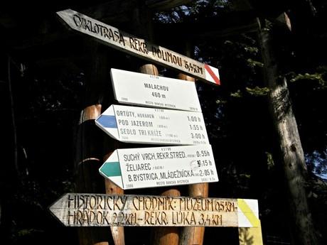 туристический указатель