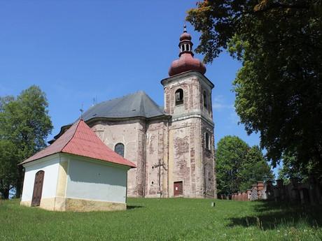 костел Всех святых в Гержманковицах