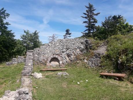 Liptovsky Castle