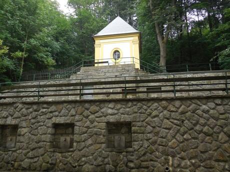 Vodní kaple a prameny