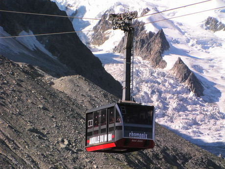 travel by cable car